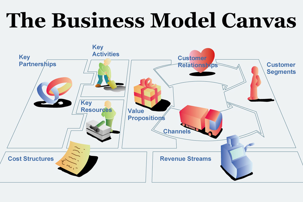 img_andozaka-coin_1f_business_model_canvas