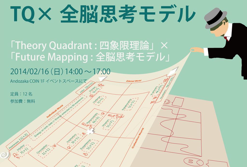 img_andozaka-coin_1f_theory-quadrant_future-mapping_140216