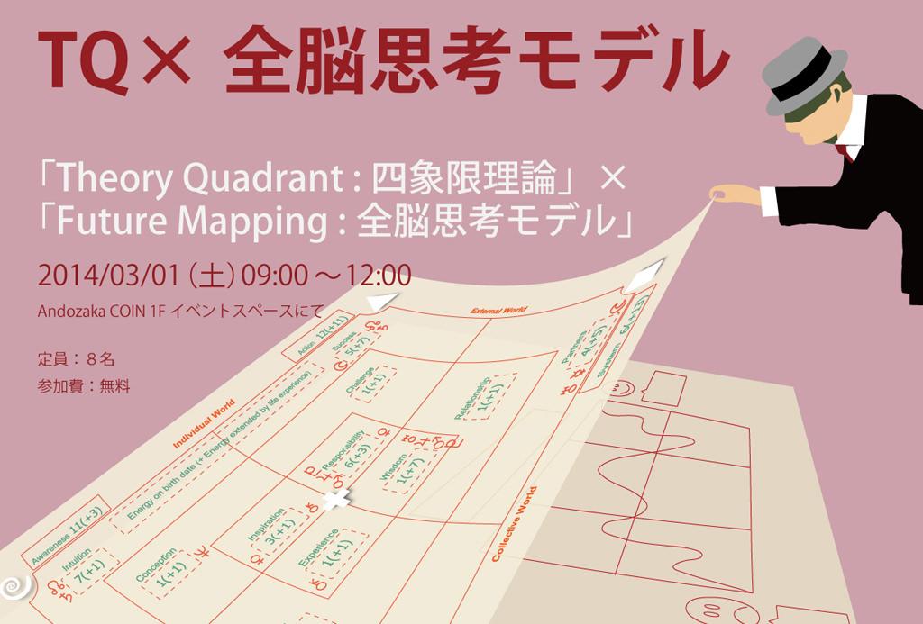 img_andozaka-coin_1f_theory-quadrant_future-mapping_140301