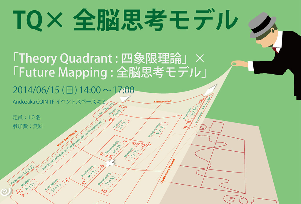img_andozaka-coin_1f_theory-quadrant_future-mapping_140615